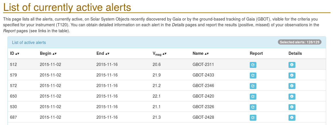 Example of the list of alerts.